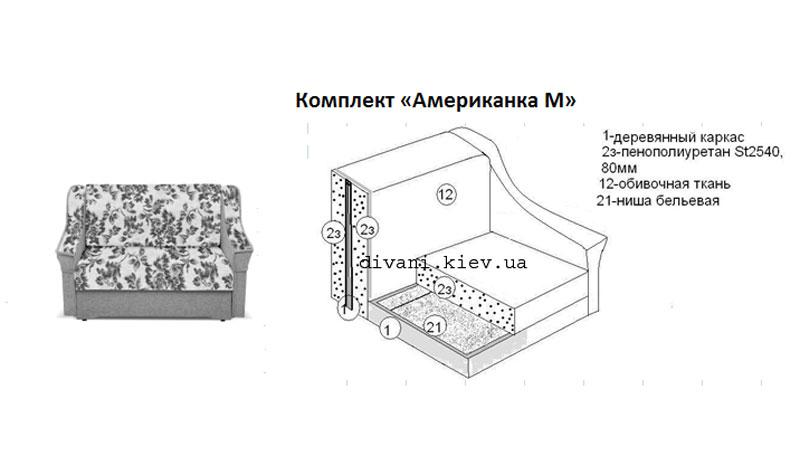 Американка - М - мебельная фабрика Ливс. Фото №2. | Диваны для нирваны