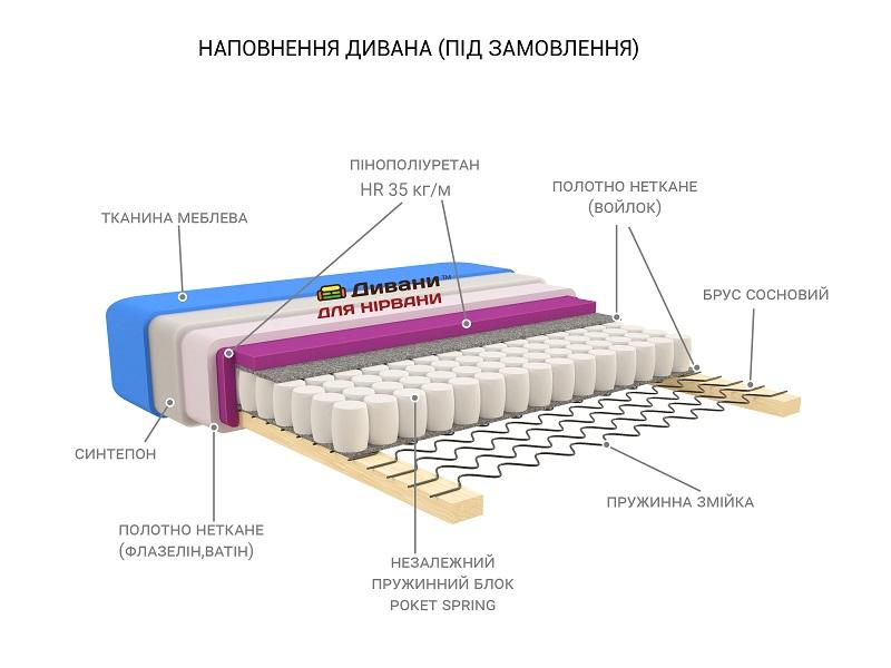 Пенелопа - мебельная фабрика Daniro. Фото №4. | Диваны для нирваны
