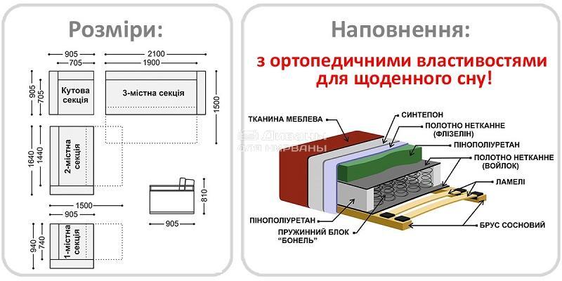 Формула - мебельная фабрика Рата. Фото №7. | Диваны для нирваны
