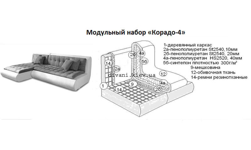 Корадо-4 угловой - мебельная фабрика Ливс. Фото №2. | Диваны для нирваны