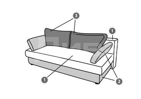 Dream - мебельная фабрика AFCI. Фото №8. | Диваны для нирваны