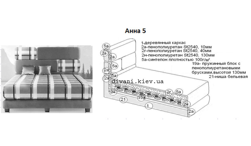 Анна 5 - мебельная фабрика Ливс. Фото №2. | Диваны для нирваны